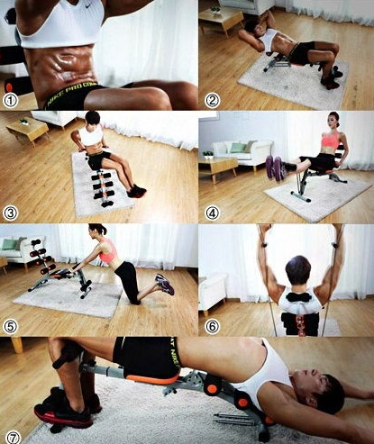 How to use Six Pack Care Fitness Equipment
